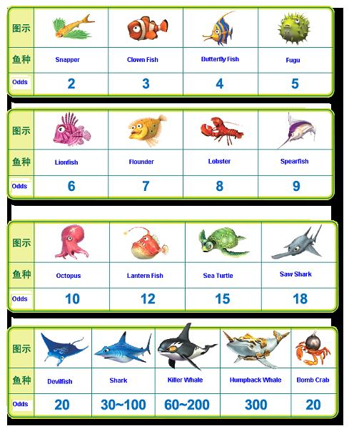 htp--fish